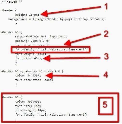 Дизайн сайта и его юзабилити